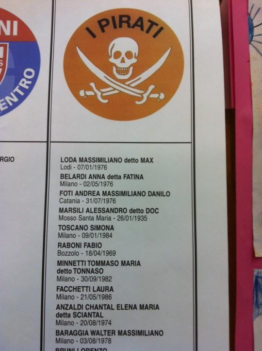ecco i pirati